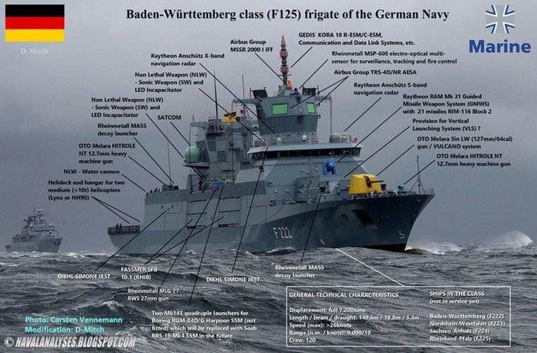 Theo thông báo, Nordrein-Westfalen là chiếc thứ hai trong số bốn tàu khu trục F125 được đặt hàng đóng mới cho Hải quân Đức, giá trị hợp đồng lên tới 2,69 tỷ euro
