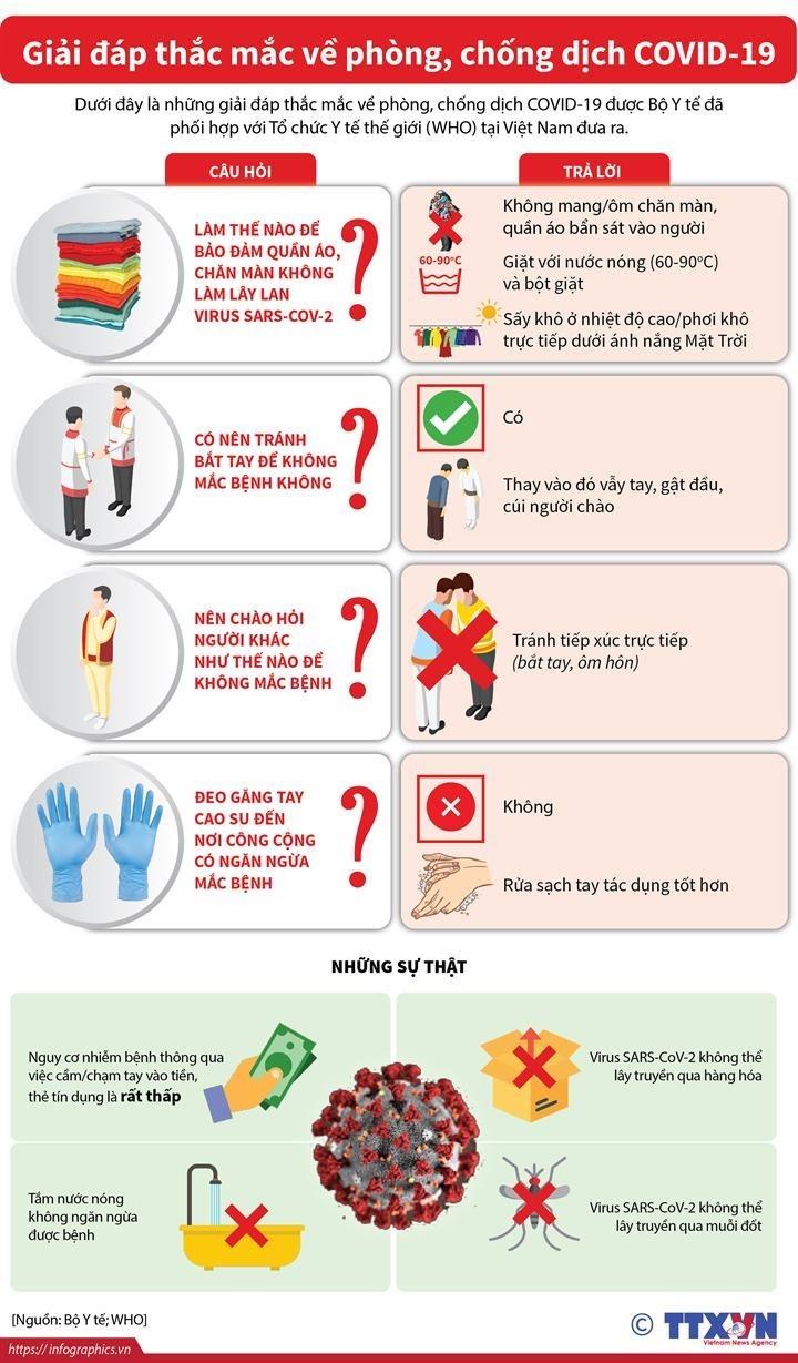 [Infographics] Những câu hỏi thường gặp liên quan đến phòng chống dịch COVID-19 - Ảnh 1