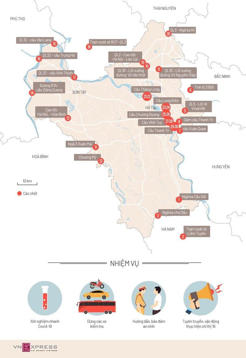 [Infographics] 30 chốt kiểm soát ở cửa ngõ thủ đô  - Ảnh 1