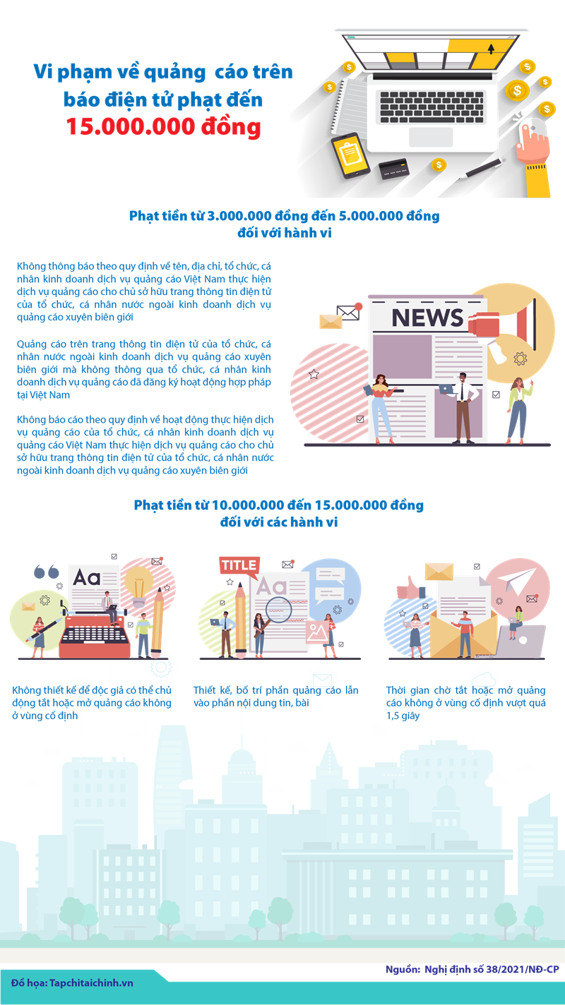 [Infographic] Vi phạm về quảng  cáo trên báo điện tử phạt đến 15 triệu đồng - Ảnh 1