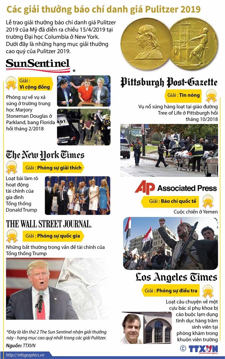[Infographic] Các giải thưởng báo chí danh giá Pulitzer 2019 - Ảnh 1