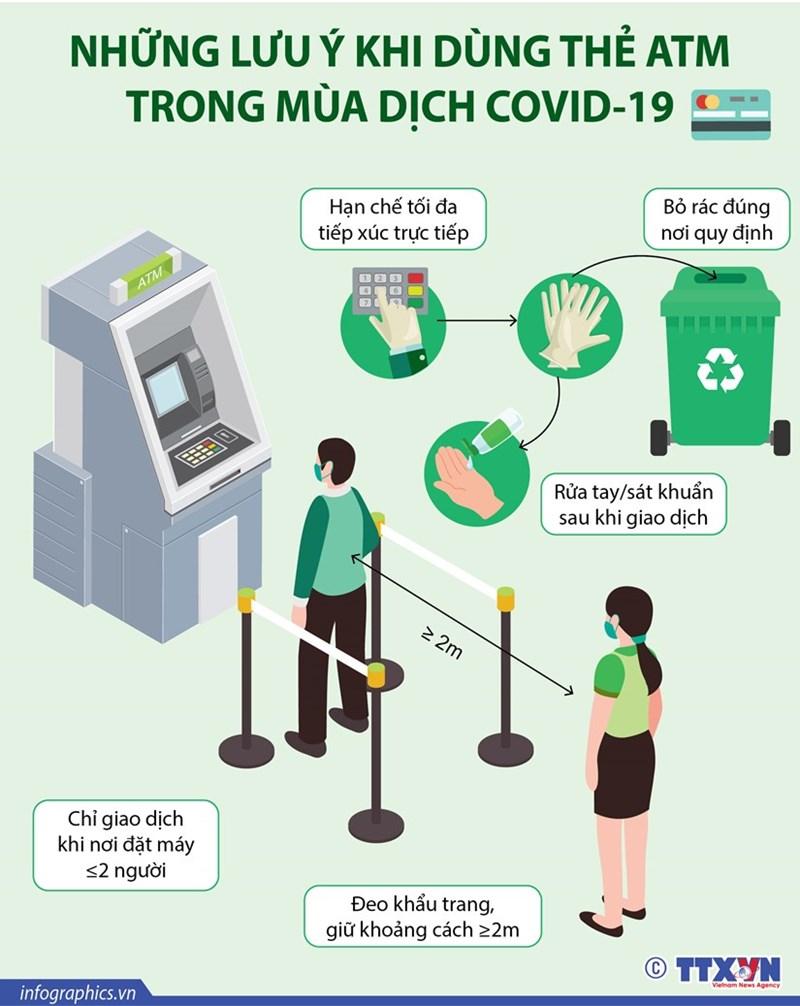 [Infographics] Những lưu ý khi dùng thẻ ATM trong mùa dịch COVID-19 - Ảnh 1