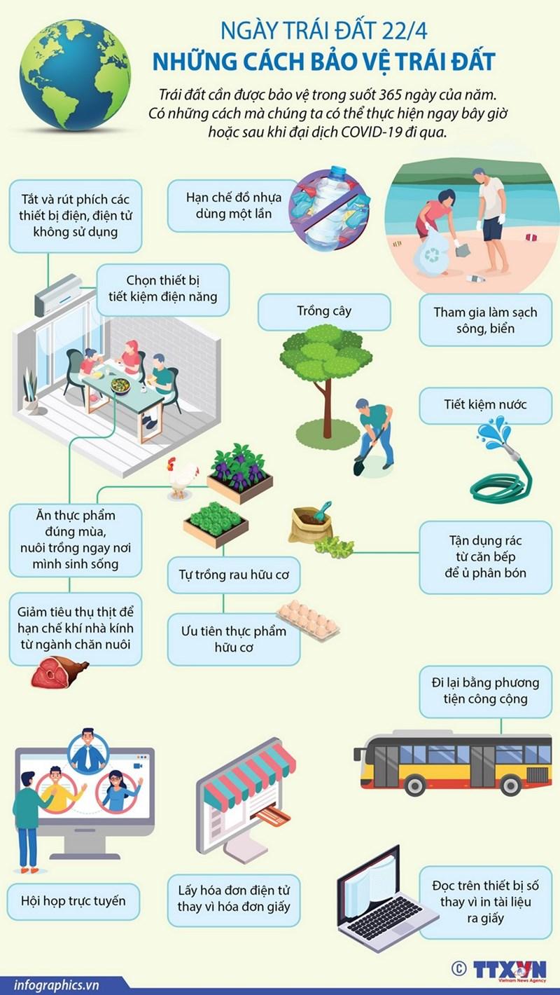 [Infographics] Nhân Ngày Trái đất 22/4: Những cách bảo vệ Trái đất - Ảnh 1
