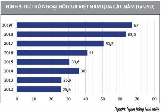 Phối hợp chính sách tài khóa và chính sách tiền tệ ở Việt Nam và vấn đề đặt ra - Ảnh 3