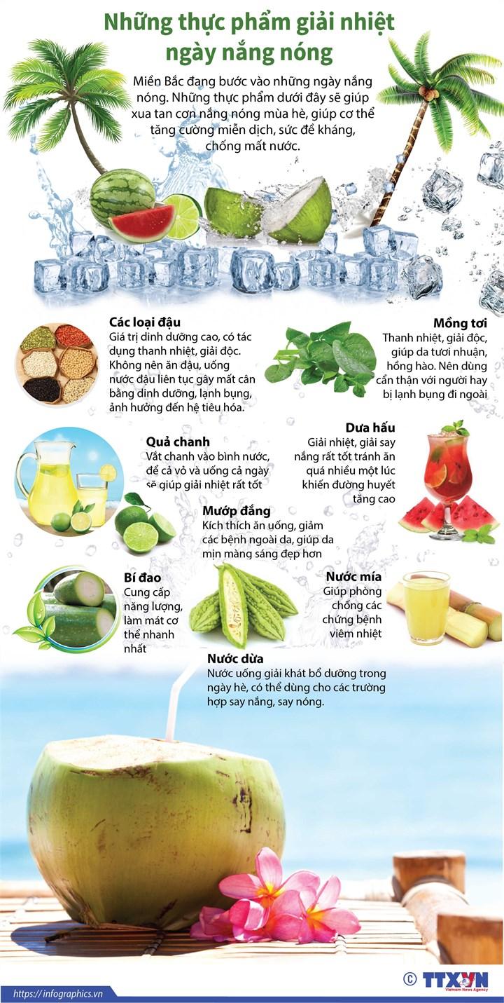 [Infographics] Những thực phẩm giải nhiệt ngày nắng nóng - Ảnh 1