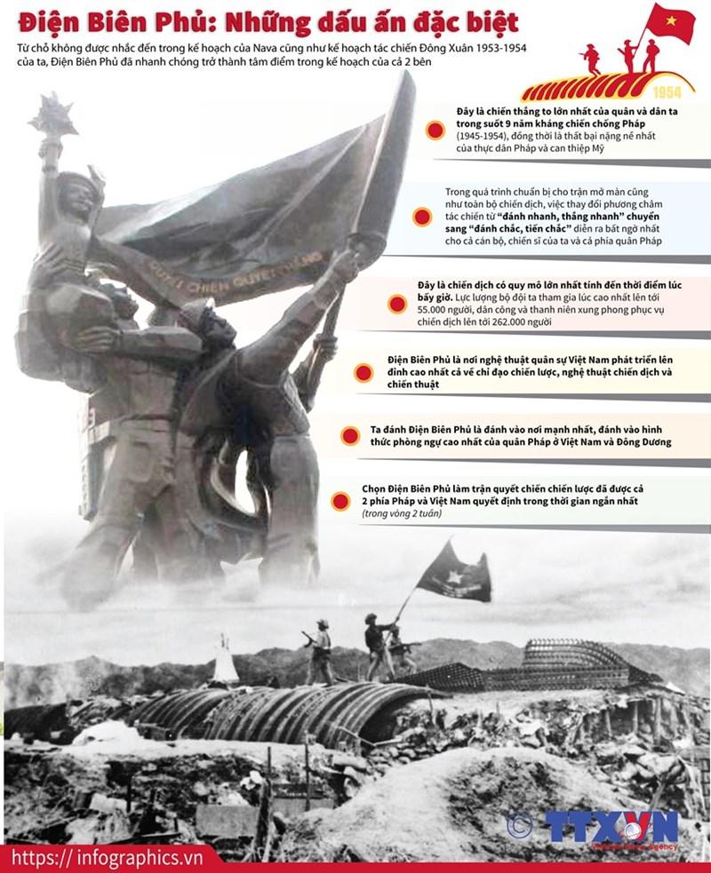 [Infographics] Chiến thắng Điện Biên Phủ: Những dấu ấn đặc biệt - Ảnh 1