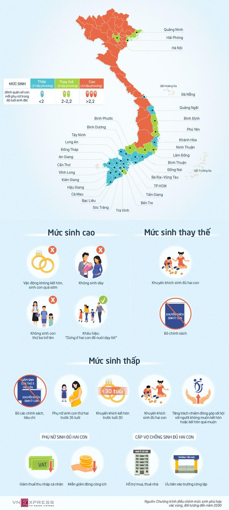 [Infographics] 21 tỉnh, thành khuyến khích thanh niên kết hôn trước tuổi 30 - Ảnh 1