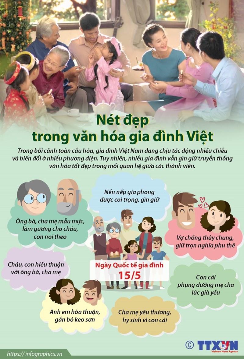 [Infographics] Nét đẹp trong văn hóa gia đình Việt Nam - Ảnh 1