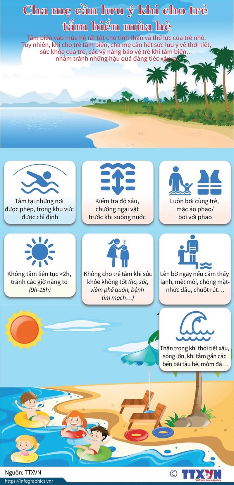 [Infographics] Những điểm cần lưu ý khi cho trẻ tắm biển mùa Hè - Ảnh 1