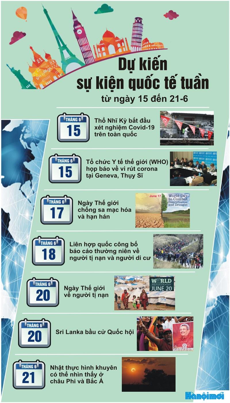 [Infographics] Dự kiến sự kiện quốc tế tuần từ ngày 15 đến 21/6 - Ảnh 1