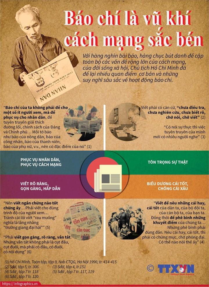 [Infographics] Báo chí là vũ khí cách mạng sắc bén - Ảnh 1