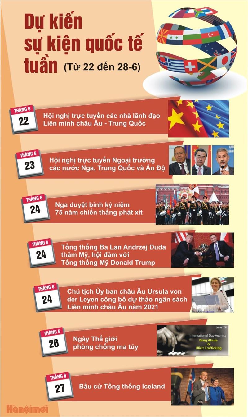 [Infographics] Dự kiến sự kiện quốc tế tuần từ ngày 22 đến 28-6 - Ảnh 1