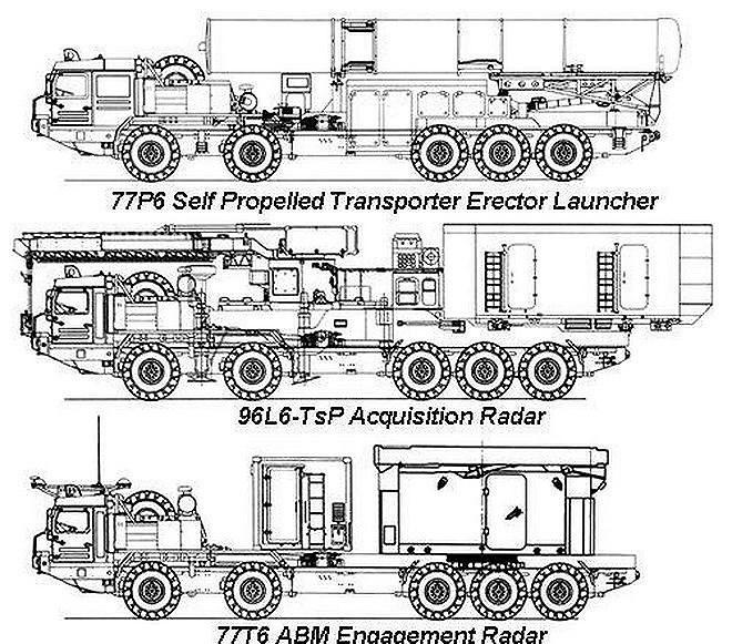 Theo ông Frolov, hệ thống S-500 Prometheus dễ bị tổn thương và có thể bị phá hủy nếu chúng không được bảo vệ bởi các hệ thống tầm ngắn và tầm trung, trái ngược với tuyên bố trước đó rằng S-500 có thể