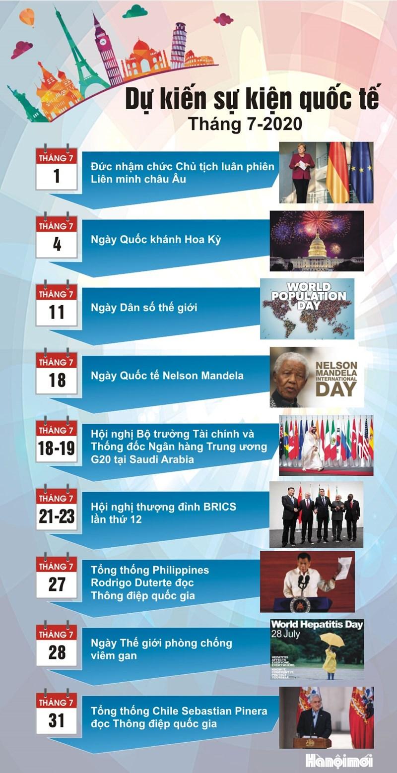 [Infographics] Dự kiến sự kiện quốc tế tháng 7 - Ảnh 1