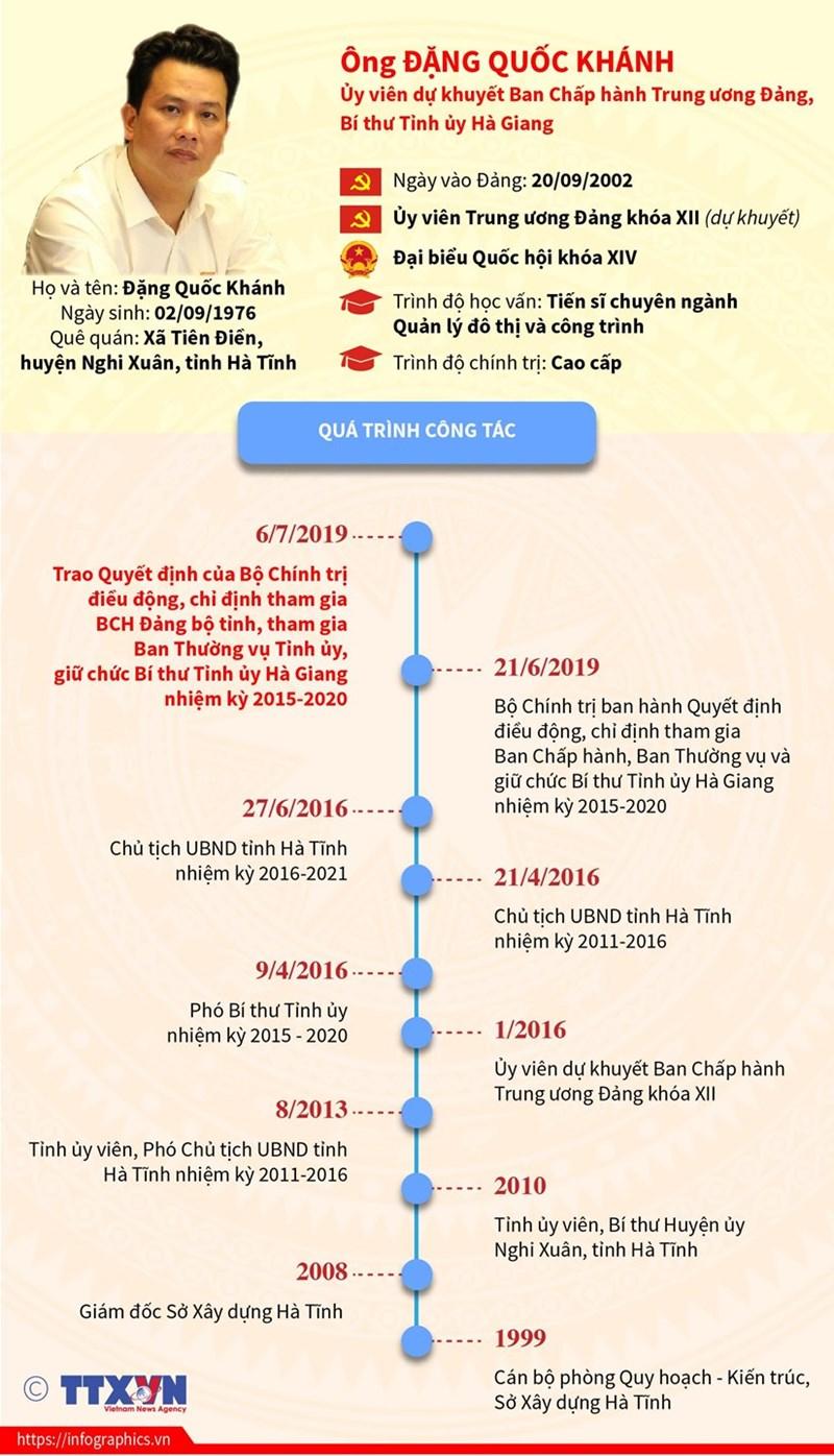 [Infographics] Lý lịch của Tân Bí thư Tỉnh ủy trẻ tuổi của Hà Giang - Ảnh 1