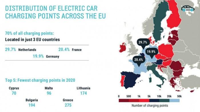 Bảng nghiên cứu thống kê số lượng trụ sạc tại EU tính đến giữa năm 2021