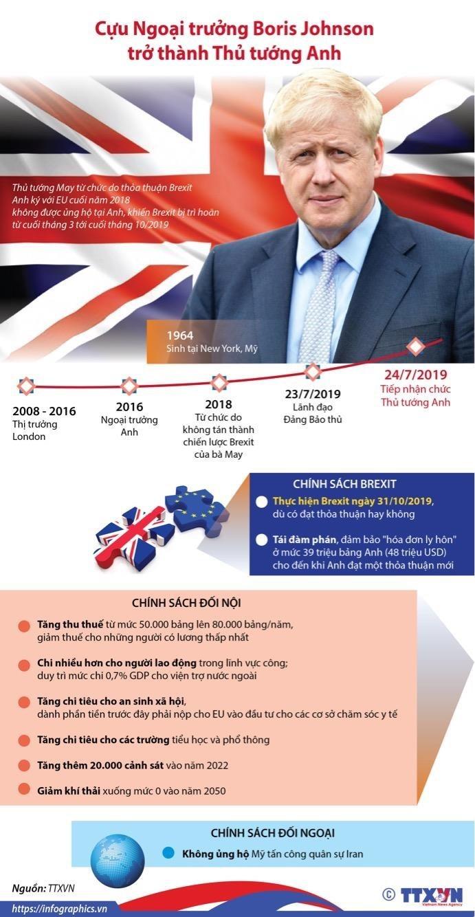 [Infographic] Cựu Ngoại trưởng Johnson trở thành Thủ tướng Anh - Ảnh 1