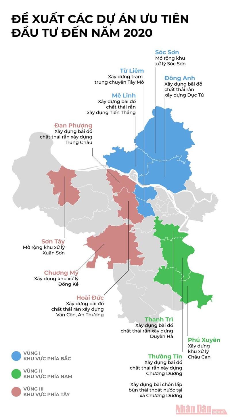 [Infographics] Quy hoạch xử lý chất thải rắn của Hà Nội - Ảnh 1