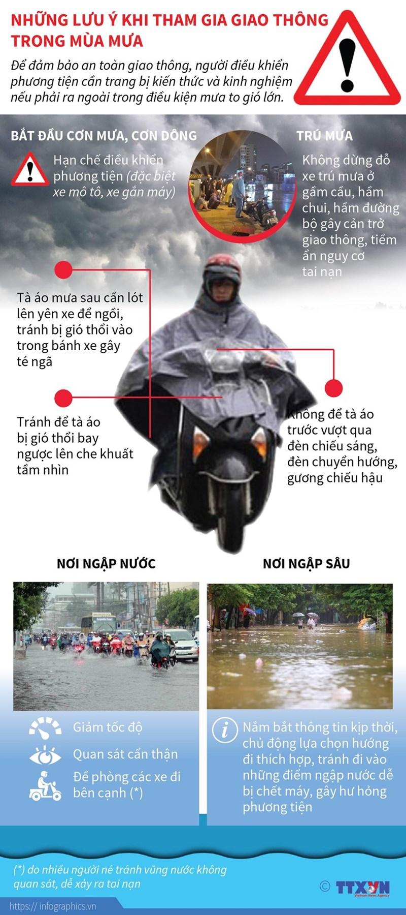 [Infographics] Những lưu ý khi tham gia giao thông trong mùa mưa - Ảnh 1