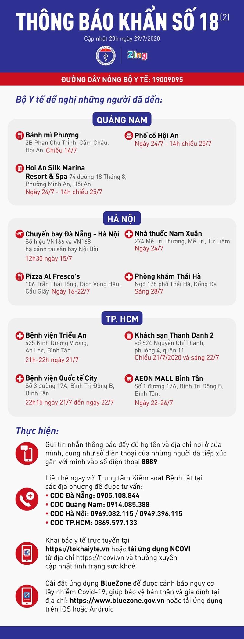 [Infographics] Các bệnh nhân Covid-19 ở Quảng Nam, Hà Nội, TP. Hồ Chí Minh đã đi đâu? - Ảnh 1