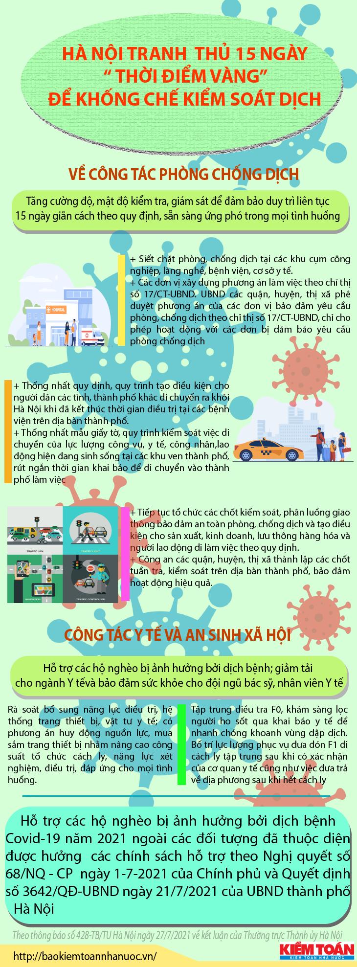[Infographics] Hà Nội thêm các giải pháp nhằm sớm khống chế, kiểm soát dịch Covid-19 - Ảnh 1
