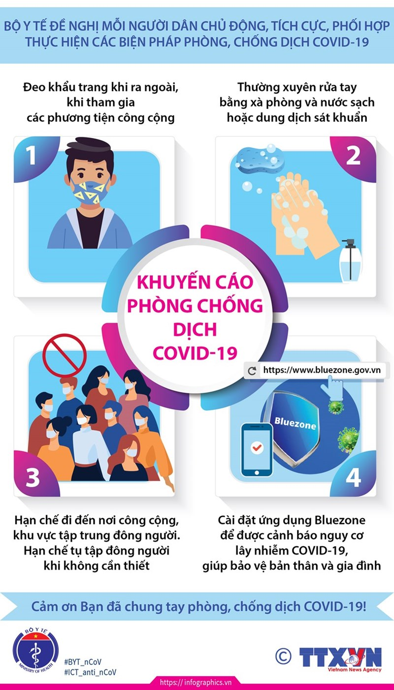 [Infographics] Bộ Y tế khuyến cáo các cách thức phòng chống dịch Covid-19 - Ảnh 1