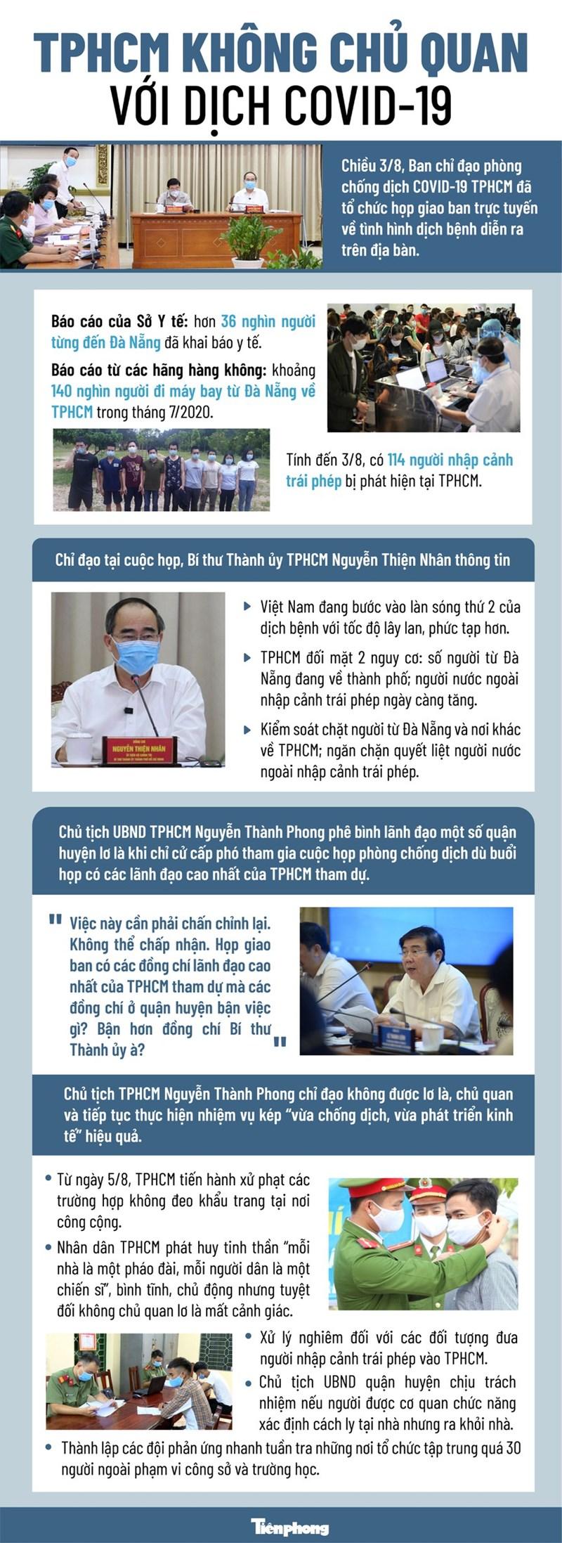 [Infographics] TP. Hồ Chí Minh xử phạt người không đeo khẩu trang nơi công cộng từ 5/8 - Ảnh 1