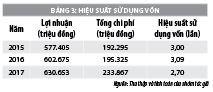Đánh giá hiệu quả kinh tế từ khai thác cá ngừ đại dương tại tỉnh Phú Yên - Ảnh 3