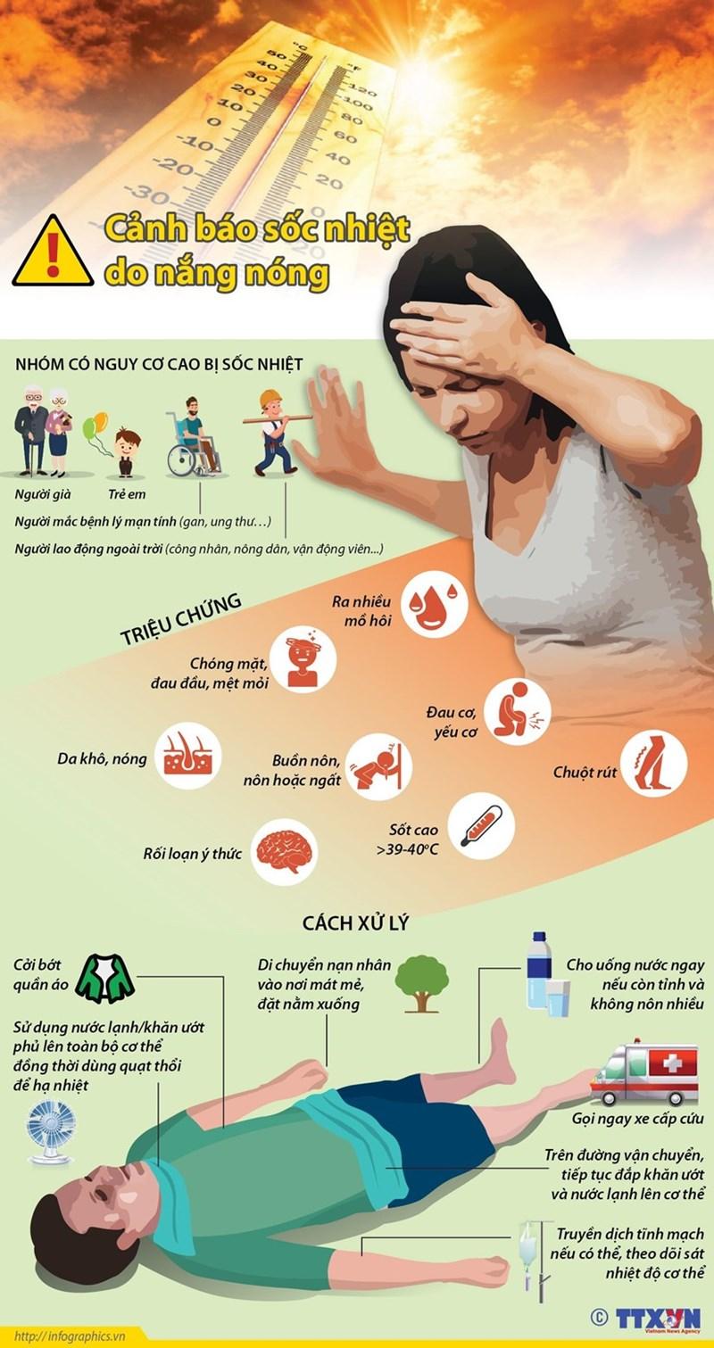 [Infographics] Cảnh báo sốc nhiệt do nắng nóng cao độ - Ảnh 1