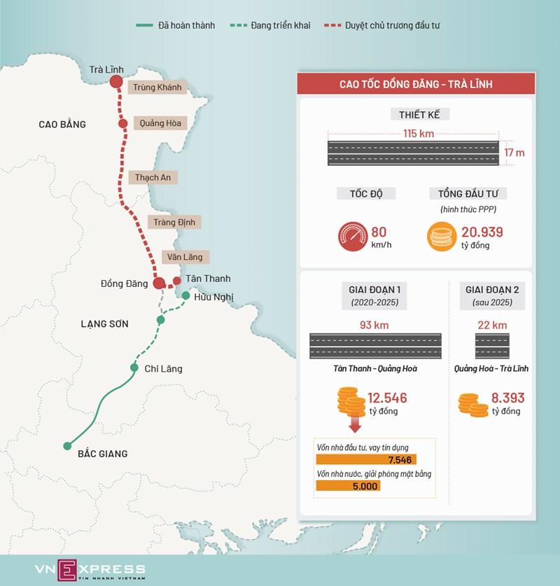 [Infographics] Cao tốc Lạng Sơn - Cao Bằng được đầu tư như thế nào? - Ảnh 1