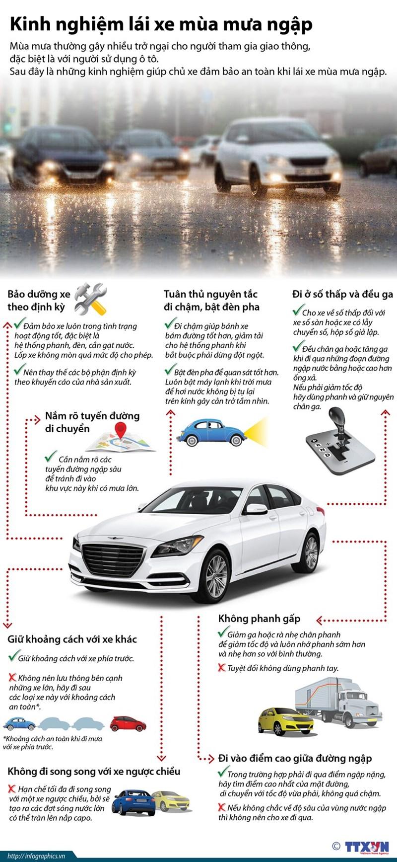 [Infographics] Kinh nghiệm để lái xe an toàn mùa mưa ngập - Ảnh 1