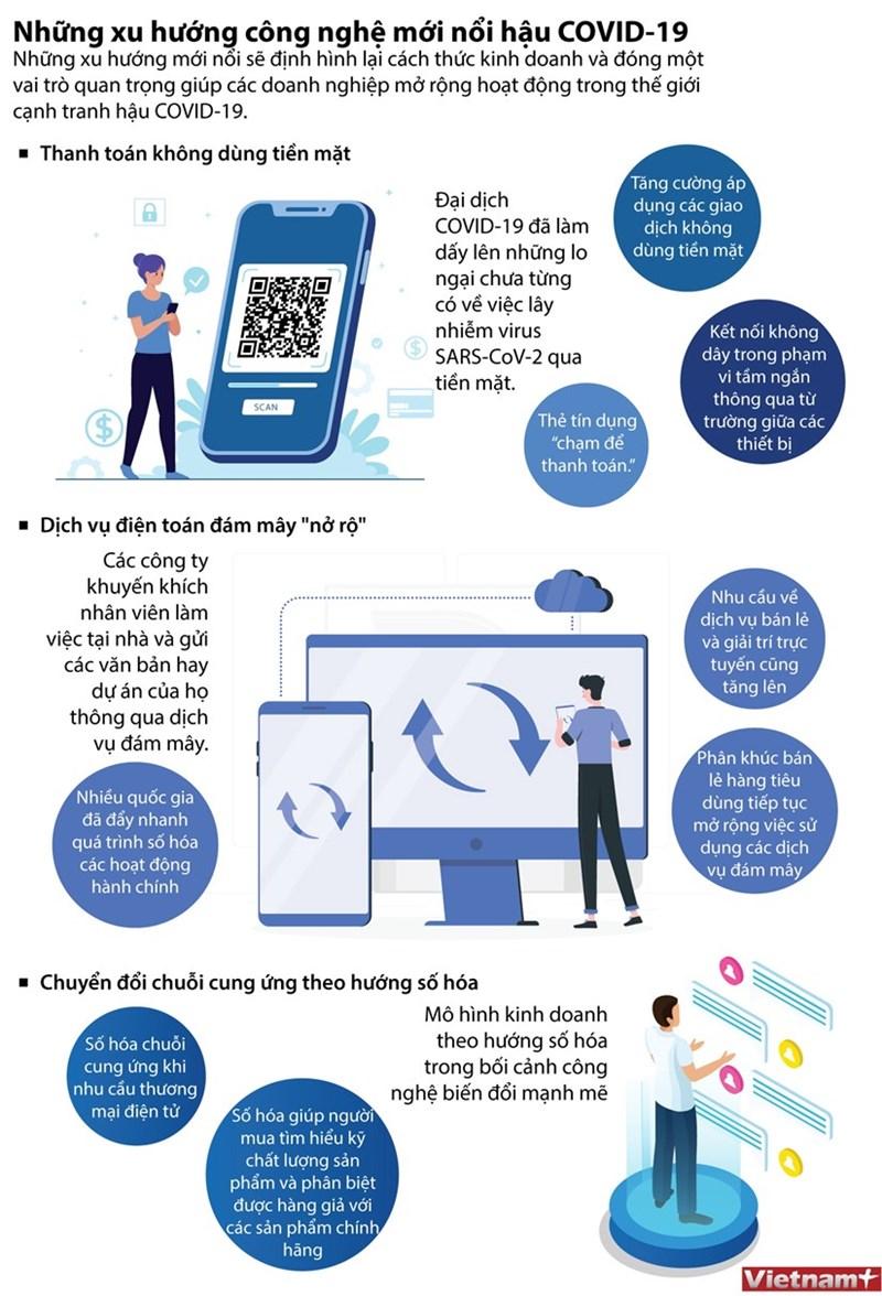 [Infographics] Những xu hướng công nghệ mới nổi hậu Covid-19 - Ảnh 1