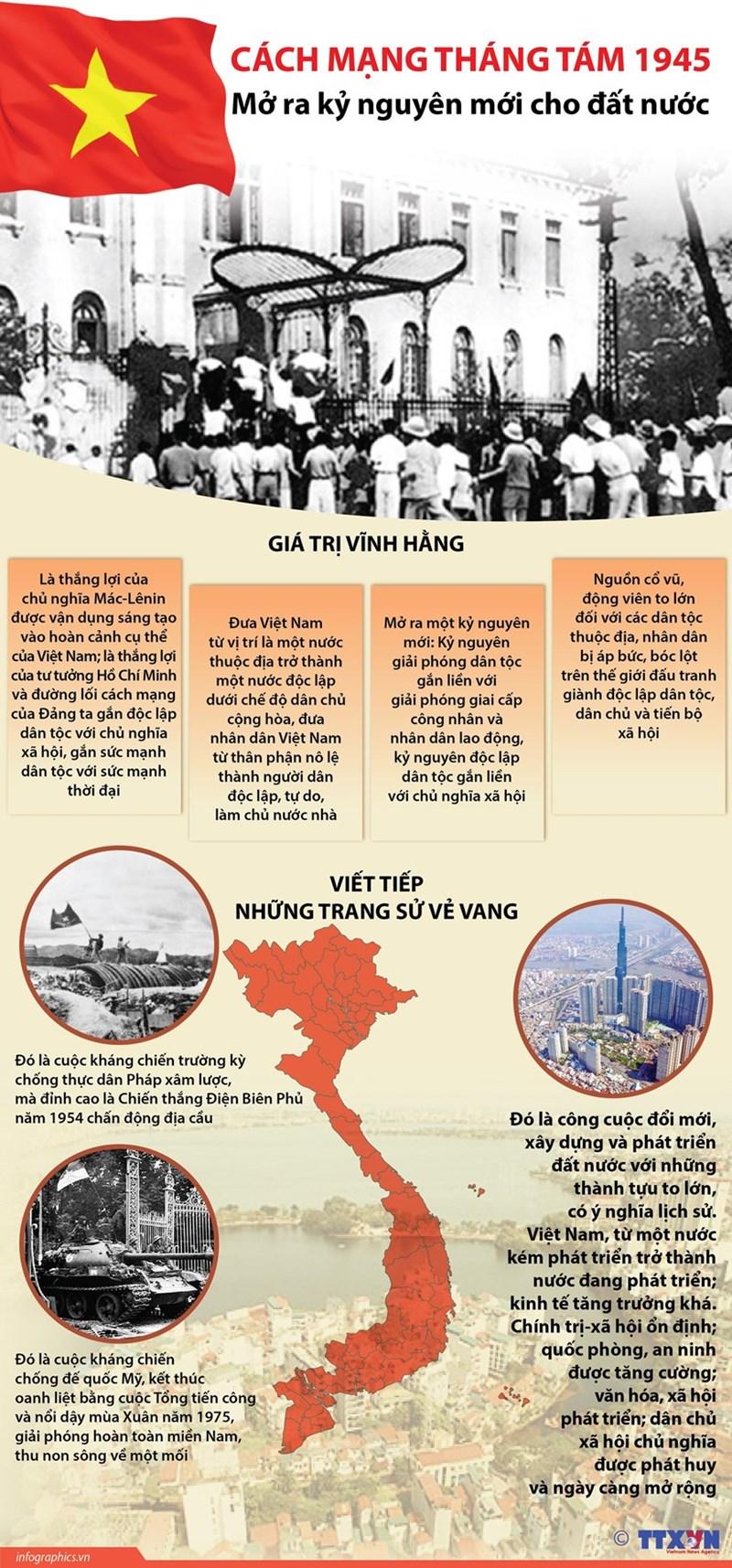[Infographic] Cách mạng Tháng Tám 1945: Mở ra kỷ nguyên mới cho đất nước - Ảnh 1