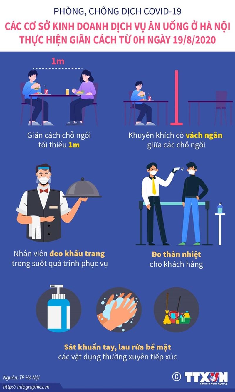 [Infographics] Các cửa hàng ăn uống ở Hà Nội phải thực hiện giãn cách từ 19/8 - Ảnh 1
