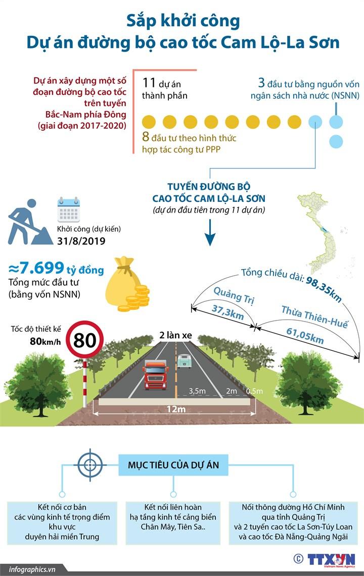 [Infographic] Sắp khởi công Dự án đường bộ cao tốc Cam Lộ-La Sơn - Ảnh 1
