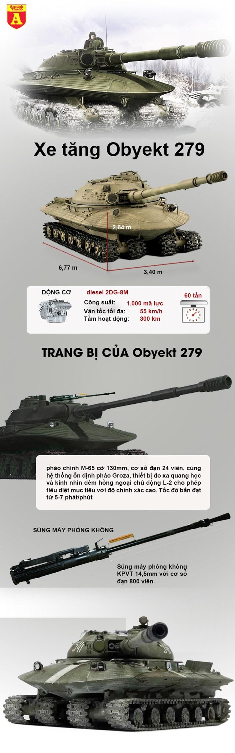 [Infographic] Nhìn lại siêu tăng chống chọi với vũ khí hạt nhân của Liên Xô - Ảnh 1
