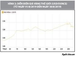 Số liệu thị trường vàng tháng 8/2019 - Ảnh 2