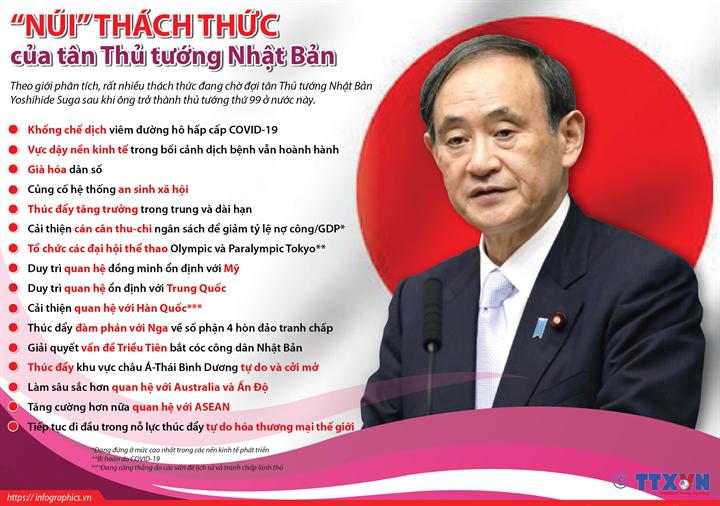 """[Infographics] """"Núi"""" thách thức của tân Thủ tướng Nhật Bản - Ảnh 1"""