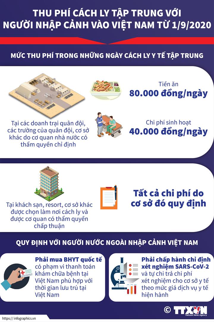 Thu phí cách ly tập trung với người nhập cảnh vào Việt Nam từ 1/9/2020 - Ảnh 1