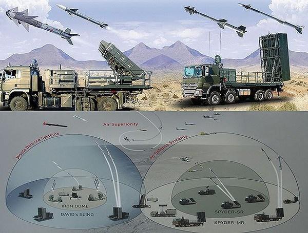 Cự ly phát hiện xa nhất của radar đa năng EL/M-2084 với mục tiêu trên không là 410 km, và tới 100 km (hoặc thậm chí tới 250 km) khi định vị trận địa bắn/phóng của pháo/tên lửa đối phương, cung cấp thông tình báo mục tiêu đủ 3 tham số cho hệ thống máy tính phục vụ chỉ huy tác chiến tự động. Đây được coi là một trong những hệ thống tầm trung