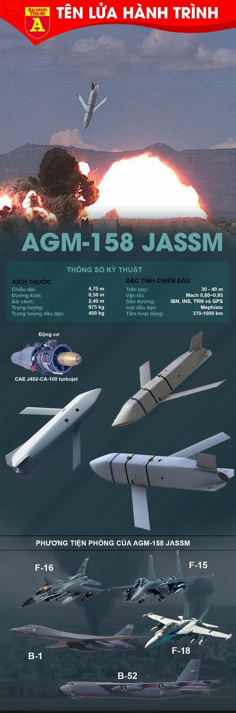 [Infographics] Loại tên lửa cực mạnh được Mỹ tích hợp để thả từ vận tải cơ C-17  - Ảnh 1
