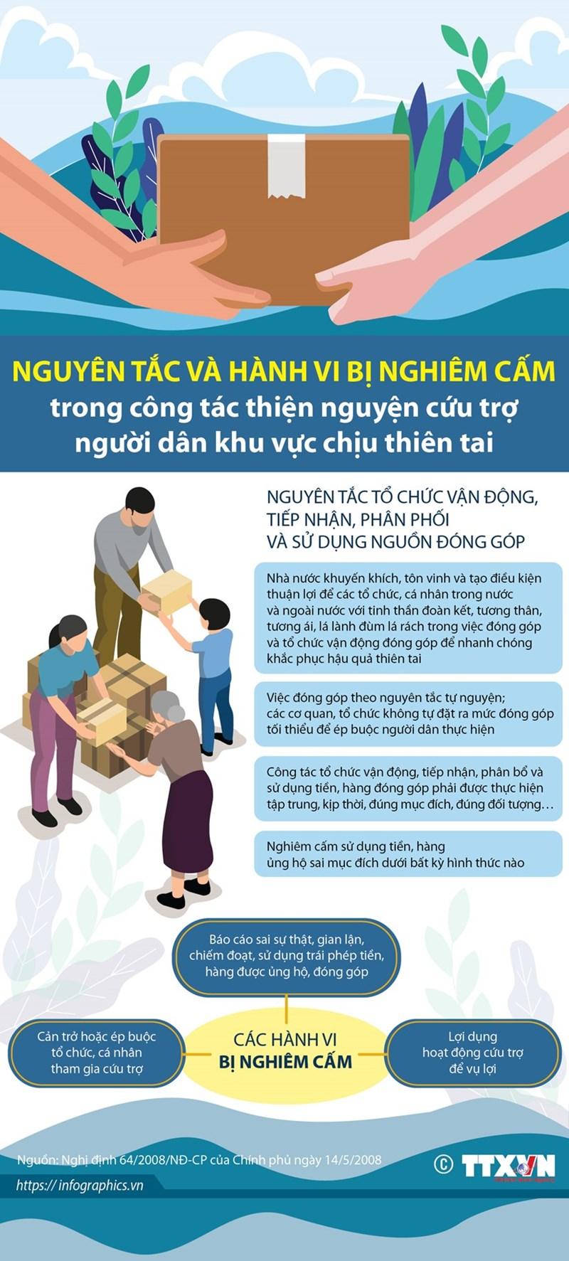 [Infographics] Nguyên tắc, hành vi nghiêm cấm trong công tác cứu trợ vùng thiên tai - Ảnh 1