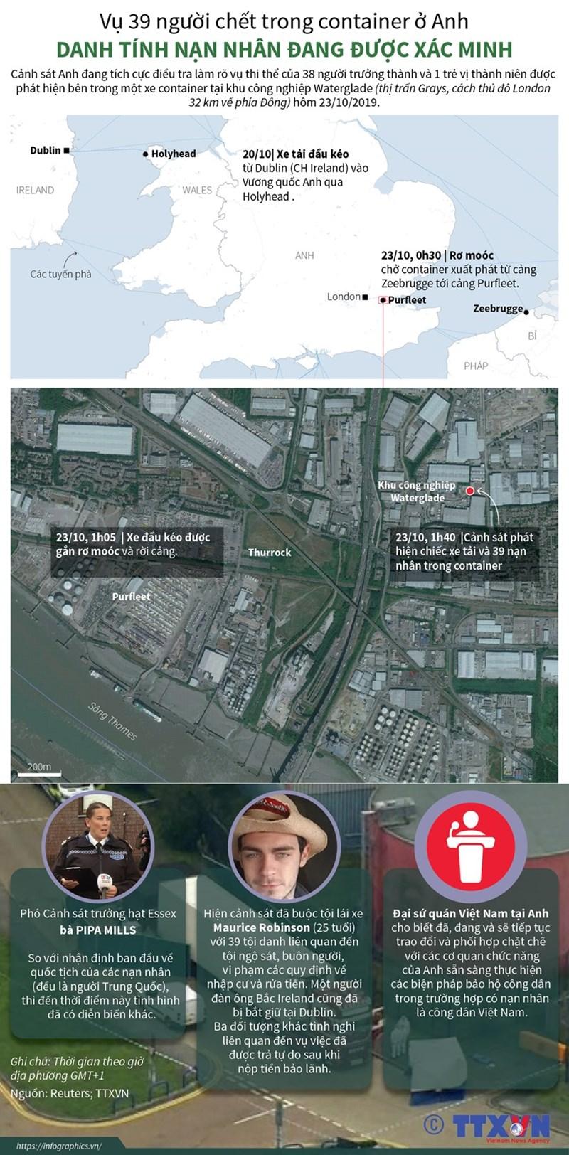[Infographics] Xác minh danh tính nạn nhân vụ 39 người chết trong container - Ảnh 1