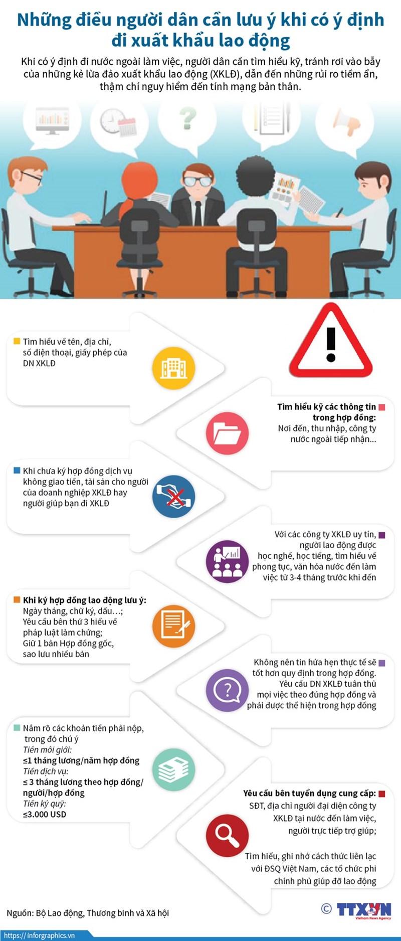 [Infographics] Những điều cần lưu ý khi định đi xuất khẩu lao động - Ảnh 1