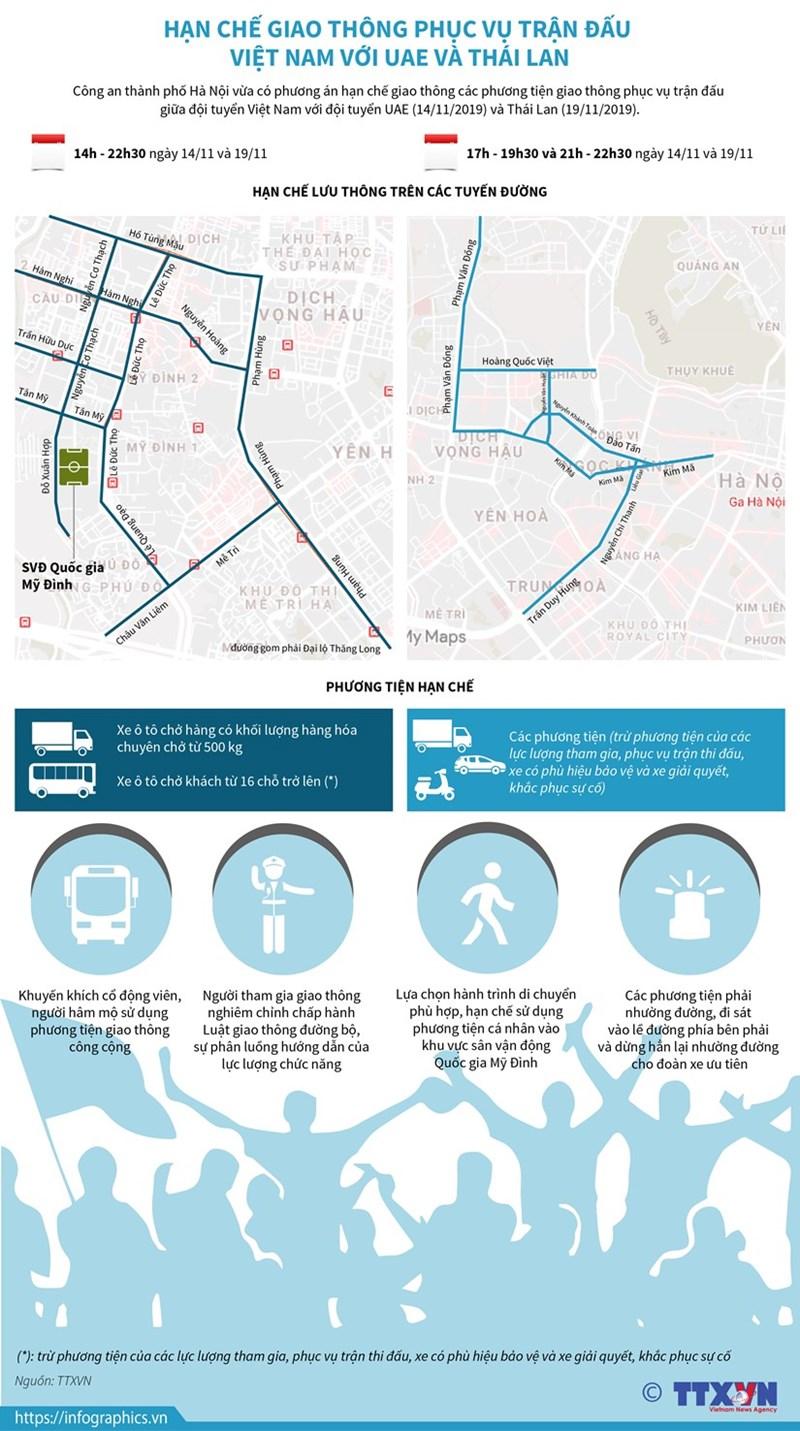 [Infographics] Hạn chế giao thông phục vụ trận đấu Việt Nam với UAE - Ảnh 1