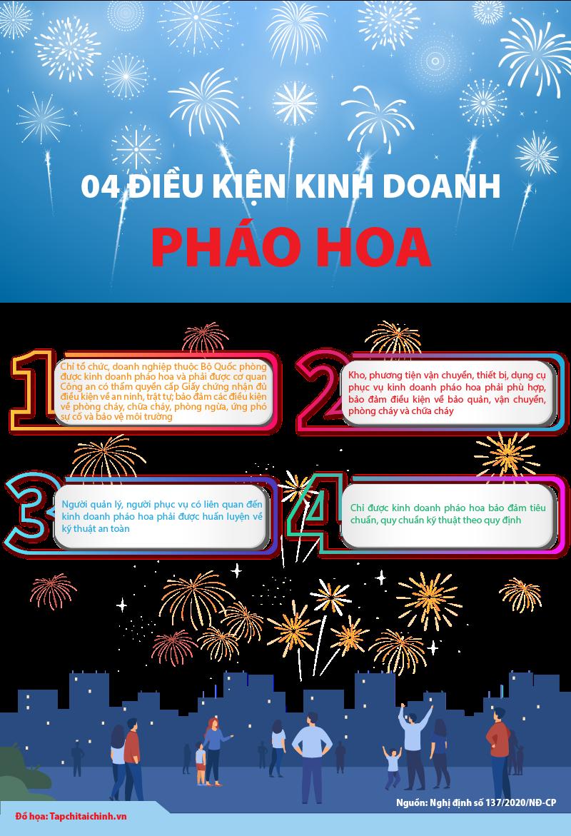 [Infographics] 04 điều kiện kinh doanh pháo hoa - Ảnh 1