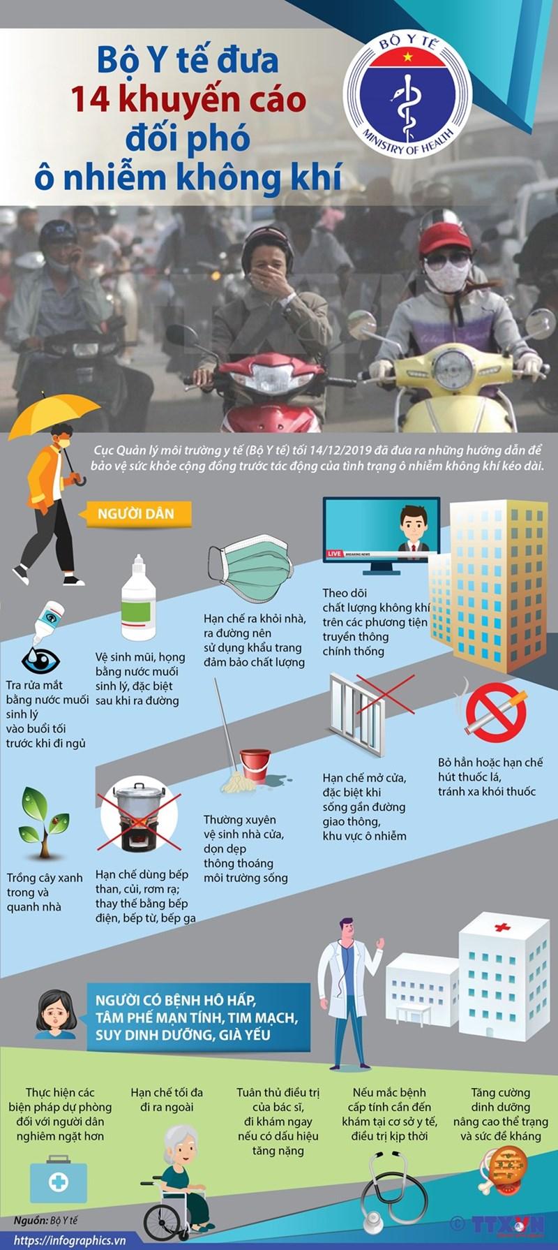 [Infographics] Khuyến cáo của Bộ Y tế về đối phó với ô nhiễm không khí - Ảnh 1