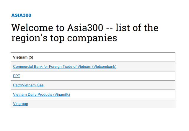 Bảng xếp hạng Asia300 của Nikkei. Nguồn: Nikkei Asian Review