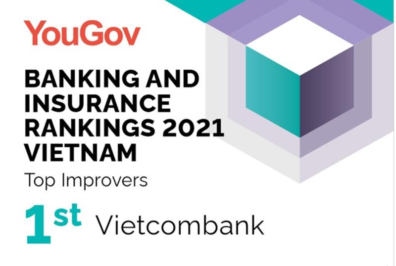 Vietcombank – Thương hiệu số 1 trong Top các thương hiệu Ngân hàng và Bảo hiểm có sự cải thiện hàng đầu