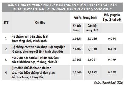 Kiểm soát chi đầu tư xây dựng cơ bản qua Kho bạc Nhà nước huyện Mỹ Xuyên, tỉnh Sóc Trăng   - Ảnh 2
